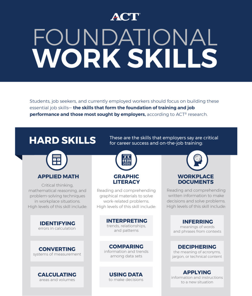 Foundational Workskills Flyer Shreveport