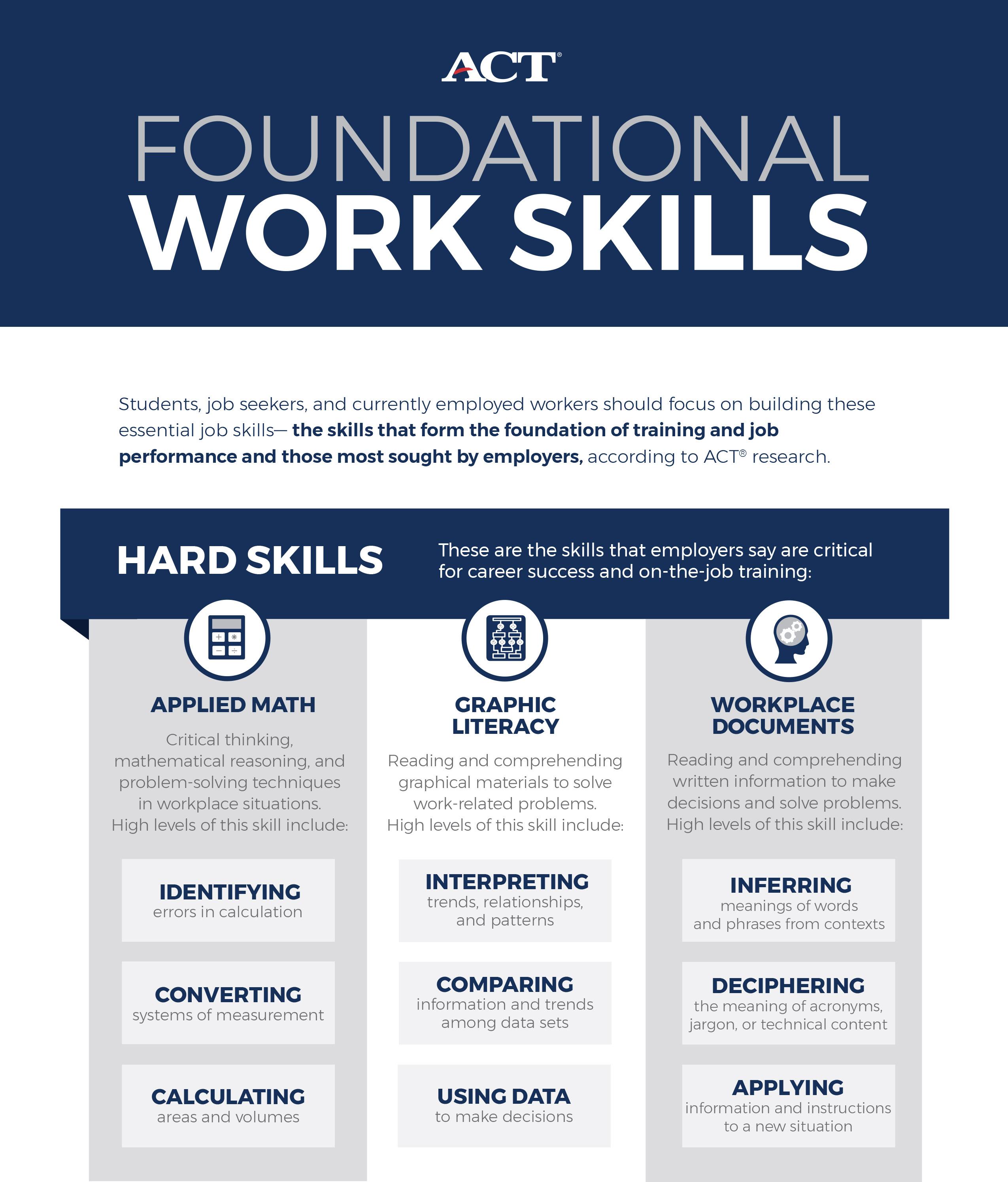 Foundational Workskills Flyer Shreveport